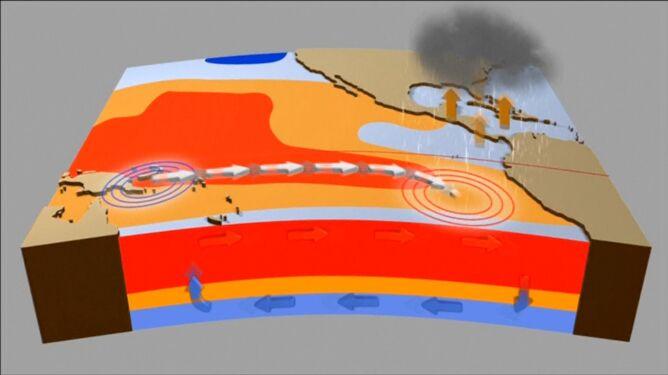 El Nino wkroczył w kulminacyjny okres